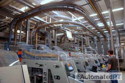 AutomatedPT AC Drive Sales